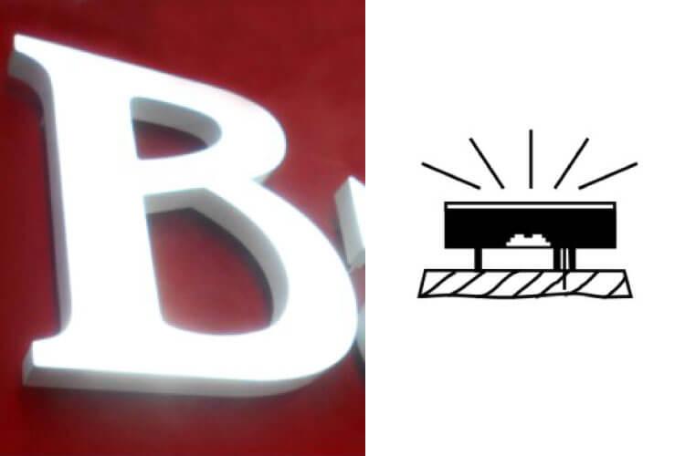 Leuchtbuchstaben Profil 12
